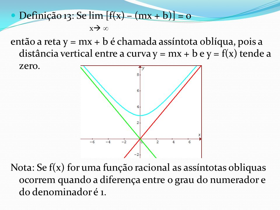 Definição 13: Se lim [f(x) – (mx + b)] = 0